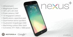 До Хеллоуина Motorola Nexus X на рынке не появится