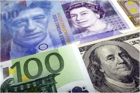 Методы котировки валют