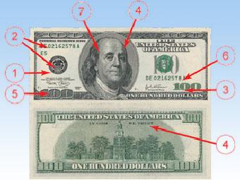 Курс доллара в банках череповца