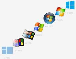 Microsoft планирует заняться выпуском бюджетных планшетов на Windows