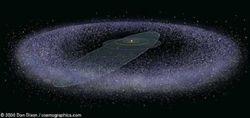 Не все объекты пояса Койпера ведут себя согласно теории Найса – причины