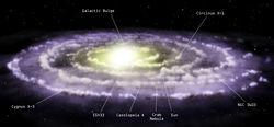 Новая теория движения звезд в центре галактики Млечный Путь
