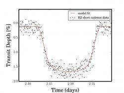 """Ученые пытаются """"оживить"""" космический телескоп Kepler"""