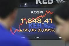 Биржи АТР ушли в минус из-за негатива от Южной Кореи