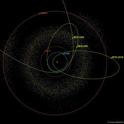 Астрономы обнаружили крупнейшие астероиды в направлении Земли – прогнозы