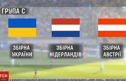 Развели: названы соперники Украины и России на Евро-2020