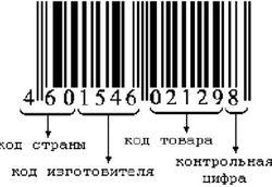 Бойкот российских товаров – серьезный удар или «капля в море»