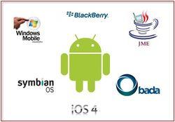 Самые популярных ОС смартфонов в Интернете в мае 2014г.