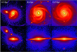 Ученые определили периоды формирования галактики Млечный Путь