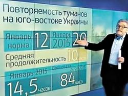 Без новостей из Украины даже прогнозы погоды на российском ТВ не обходятся