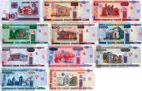 Курс валют беларусь рубль техический анализ форекс