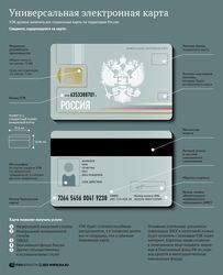 Внутренние паспорта в России исчезнут уже в 2016 году