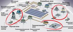 Колонизацию Луны Россия начнет в 2030 году