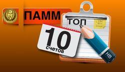 RVD Markets назвал ТОП 10 лучших ПАММ счетов Форекс апреля 2014