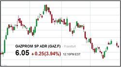 Удержит ли курс рубля на Форексе монополия Газпрома в Европе