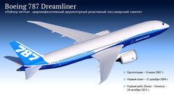 Boeing обещает  сделать Dreamliner надежным через полгода