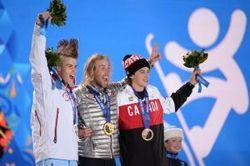 Самые крупные вознаграждения за медали Сочи-2014 получат в странах экс-СССР