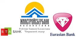 Названы самые популярные банки в Казахстане: Жилстройсбербанк и Евразийский Банк