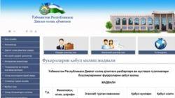 В Узбекистане урезали полномочия налоговиков