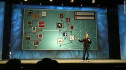 Акции Facebook выросли на 3,19% благодаря возрождению f8
