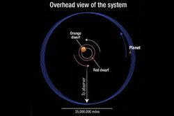 Астрономы разглядели самую похожую на Землю планету, где возможна жизнь