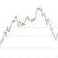 МОФТ: Золото под давлением продавцов снижается
