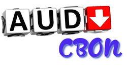 Своп AUD/USD: новые возможности в торговле для трейдеров Forex