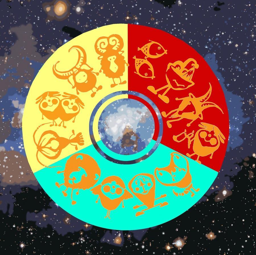 Астрология и форекс
