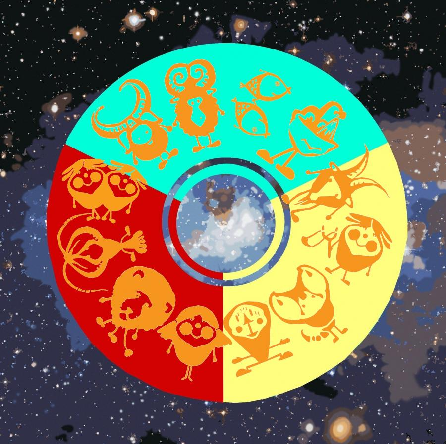 гороскоп под знаком водолея на сегодня