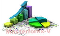 Трейдеры MasterForex-V: как стать профессионалом рынка форекс?