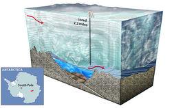 Опыт изучения подледных озер в Антарктиде пригодится… в космосе