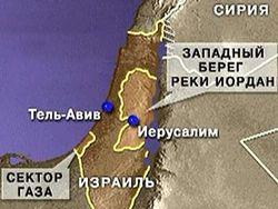 западный берег Иордан