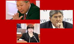 Рейтинг политиков Кыргызстана: что удивило экспертов в ТОПе Яндекса и Одноклассники.ру