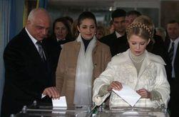 Примеры для Тимошенко-президента – Мандела, Уго Чавес, Вацлав Гавел