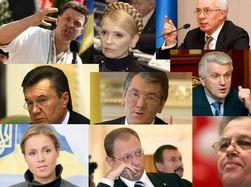 Рейтинг политиков Украины: кто формирует тренд популярности