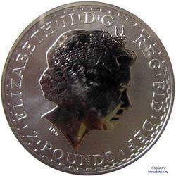 Помогут ли знания исторической волатильности курса GBPUSD увеличению прибыли?