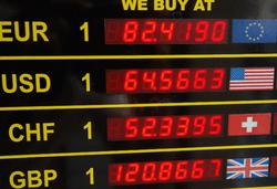 2012г: валюты - лидеры роста и падения на рынке форекс