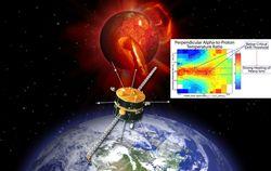 Загадку солнечного ветра разгадал один из самых старых спутников NASA