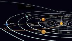 NASA: границы Солнечной системы намного дальше, чем предполагалось