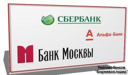 """Рейтинг """"Биржевого лидера"""": Сбербанк и Альфабанк удерживают лидерство"""