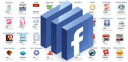 Популярность приложений в Facebook вместо статистки покажут рейтинги