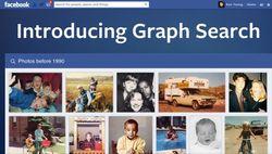 Facebook Graph Search расстроил не только пользователей, но и инвесторов
