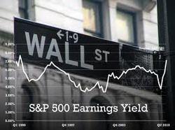 Фьючерс S&P 500: на рынке ожидается сильное падение