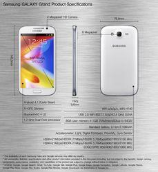 Samsung представила новейший смартфон Galaxy Grand