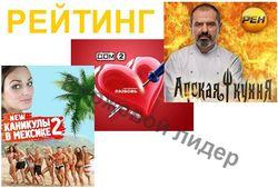 """Составлен рейтинг """"Биржевого лидера"""" популярности реалити-шоу в России"""