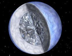 Астрофизики доказывают наличие планеты, полностью покрытой алмазами