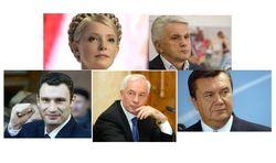 """Рейтинг """"Биржевого лидера"""" политиков Украины: впереди Тимошенко и Янукович"""