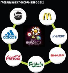 Какие спонсоры Евро-2012 не зря потратили средства?