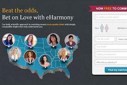 Знакомство через Интернет как залог успешного брака