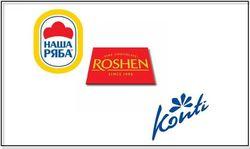 Яндекс: ТМ Наша Ряба и Roshen – самые популярные бренды Украины
